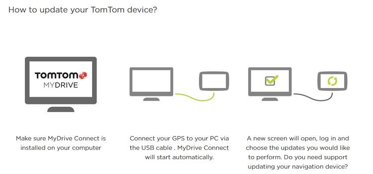 Update TomTom Map for Free - Tutorial | TravelGPShq